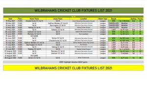 Image of WCC Cricket Season 2021 statistics pdf